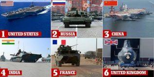 लष्करी सामर्थ्यावर अमेरिका करते चीन आणि रशियापेक्षा तीनपटीने खर्च
