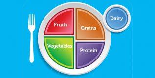 तुमच्या जेवणाच्या प्लेटचा रंग आणि वजनाचा थेट संबंध