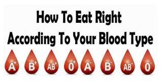 तुमचा आहार असावा तुमच्या रक्तागटाला अनुरूप