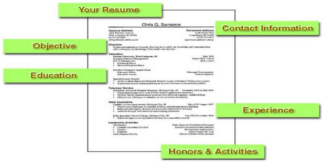 how-to-write-a-resume
